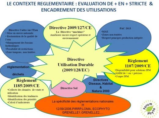 Shema réglementation phytosanitaire européenne stricte